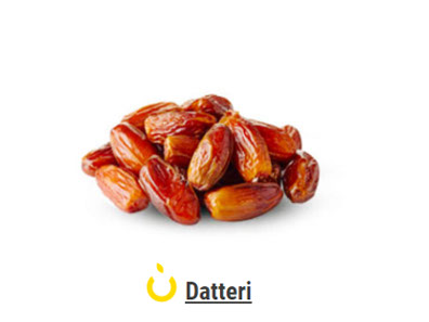 Dates>Sort 3 Technology