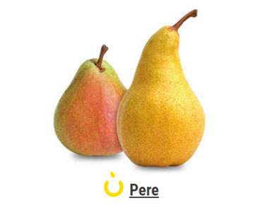 Pears>Sort 3 Technology